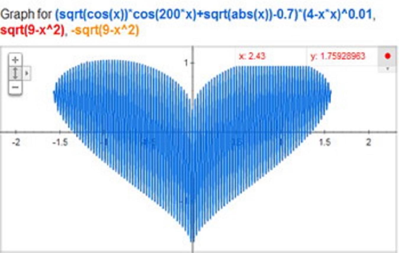 graph-heart-1629543721.jpg
